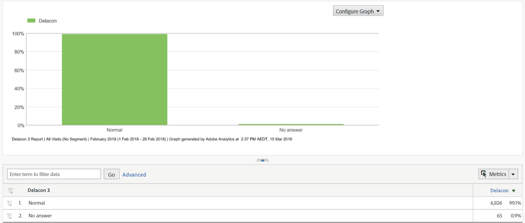 Adobe Analytics 3